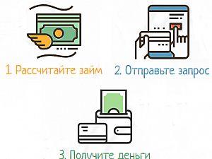 Сервис Cashinsky - кредит онлайн за 14 минут